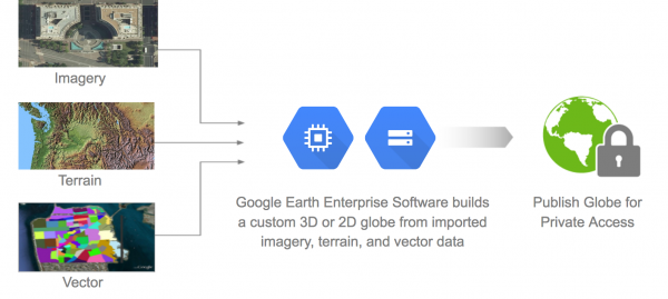 Google将开源Google Earth Enterprise